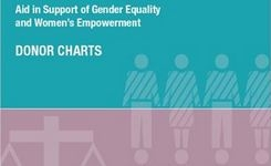 Aid in Support of Gender Equality & Women's Empowerment - March 2017 OECD Report