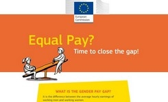 EU - Time to Close the Gender Pay Gap in the European Union