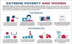 Poverty - Women & Extreme Poverty