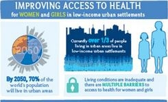Improving Access to Health for Women & Girls in Low-Income Urban Settlements