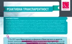 Оцена на степенот на реактивна транспарентност на јавните институции во РМ за 2017 година