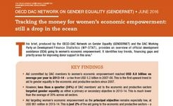 Tracking the Money for Women's Economic Empowerment - Low % Gender Targeting of Aid
