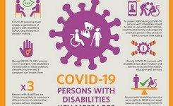 Women & Girls with Disabilities at Higher Risk for COVID-19