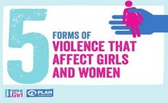 5 Forms of Violence that Affect Women & Girls - Power Point