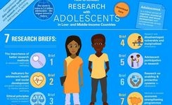 Adolescent Research Briefs: Low- & Middle-Income Countries