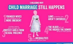 Child Marriage - Causes & Consequences - Ways to End - Challenges - Report