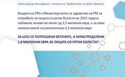 Извештај од мониторинг и анализа на Програмата за ретки болести