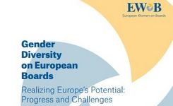 EU - Report on the Progress of Women on the Boards of Major European Companies