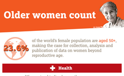 Older Women Count - Data Infographic