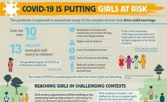 COVID-19 Pandemic Is Putting Girls at Greater Risk for Child Marriage
